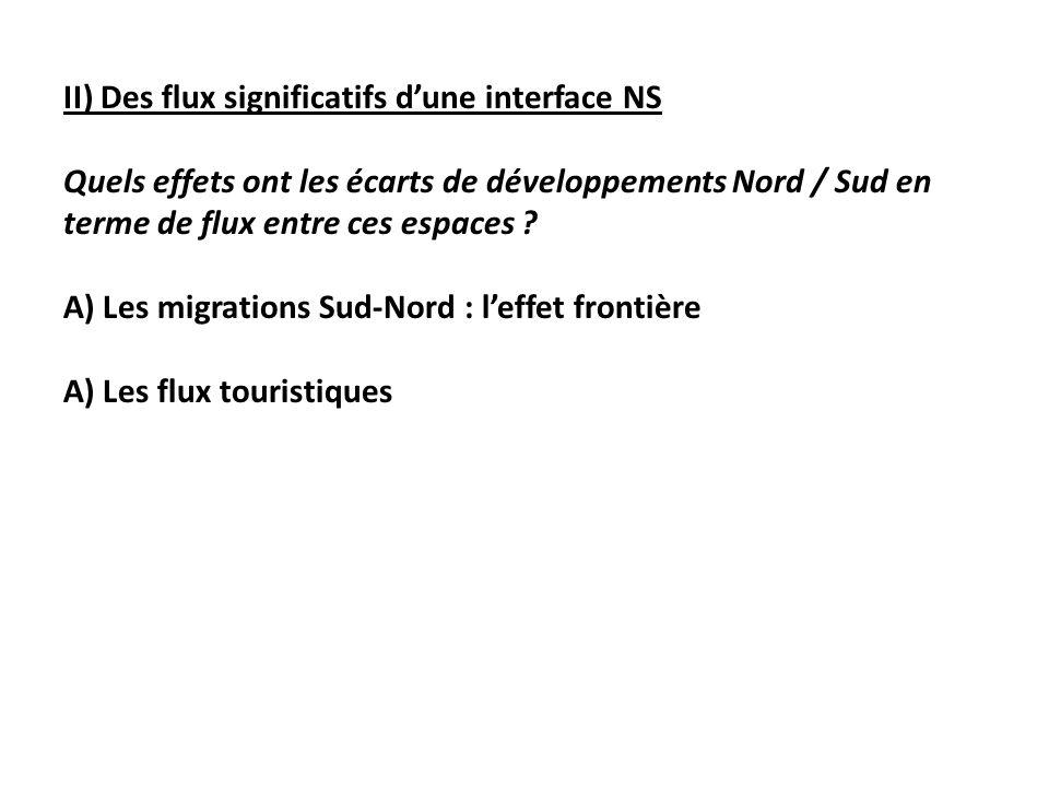 II) Des flux significatifs d'une interface NS