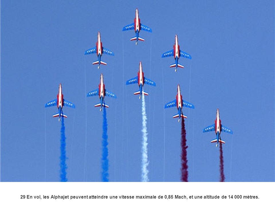 29 En vol, les Alphajet peuvent atteindre une vitesse maximale de 0,85 Mach, et une altitude de 14 000 mètres.