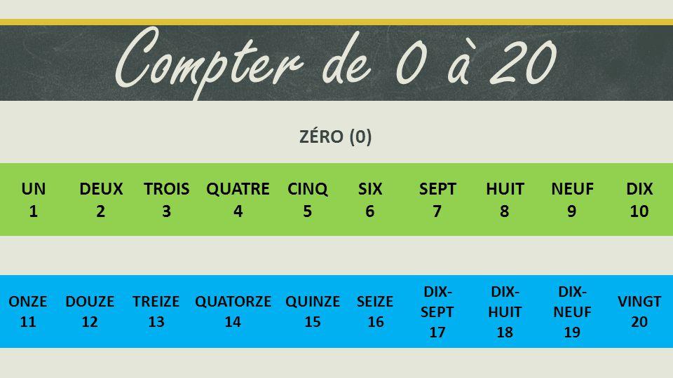 Compter de 0 à 20 ZÉRO (0) UN 1 DEUX 2 TROIS 3 QUATRE 4 CINQ 5 SIX 6