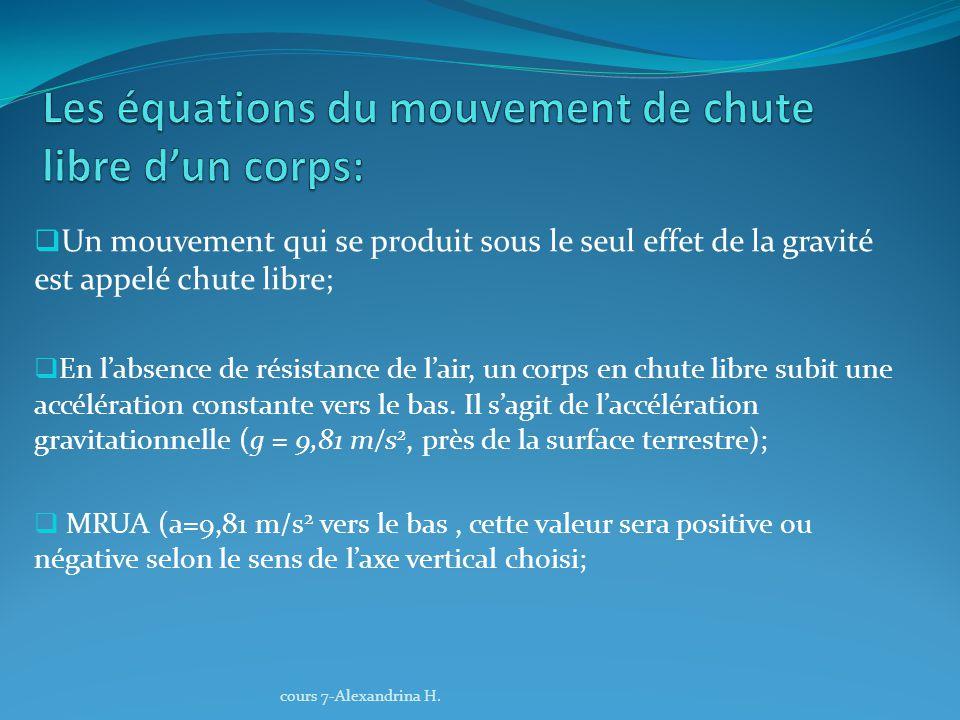 Les équations du mouvement de chute libre d'un corps: