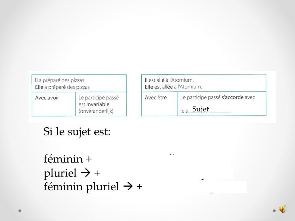 Sujet Si le sujet est: féminin + e Elle est partie pluriel  + s Ils sont partis féminin pluriel  + es Elles sont parties.