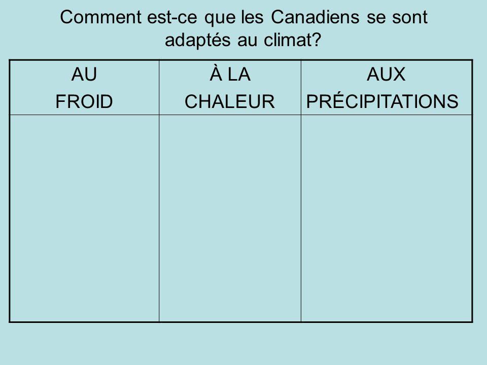 Comment est-ce que les Canadiens se sont adaptés au climat