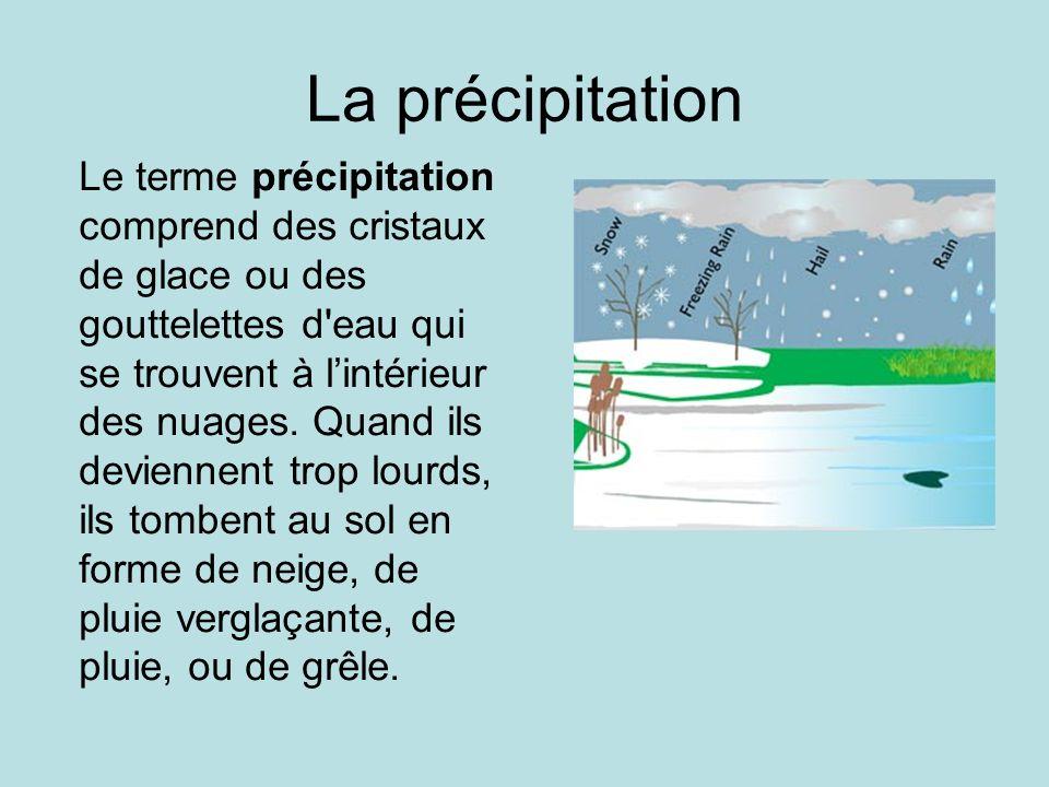 La précipitation