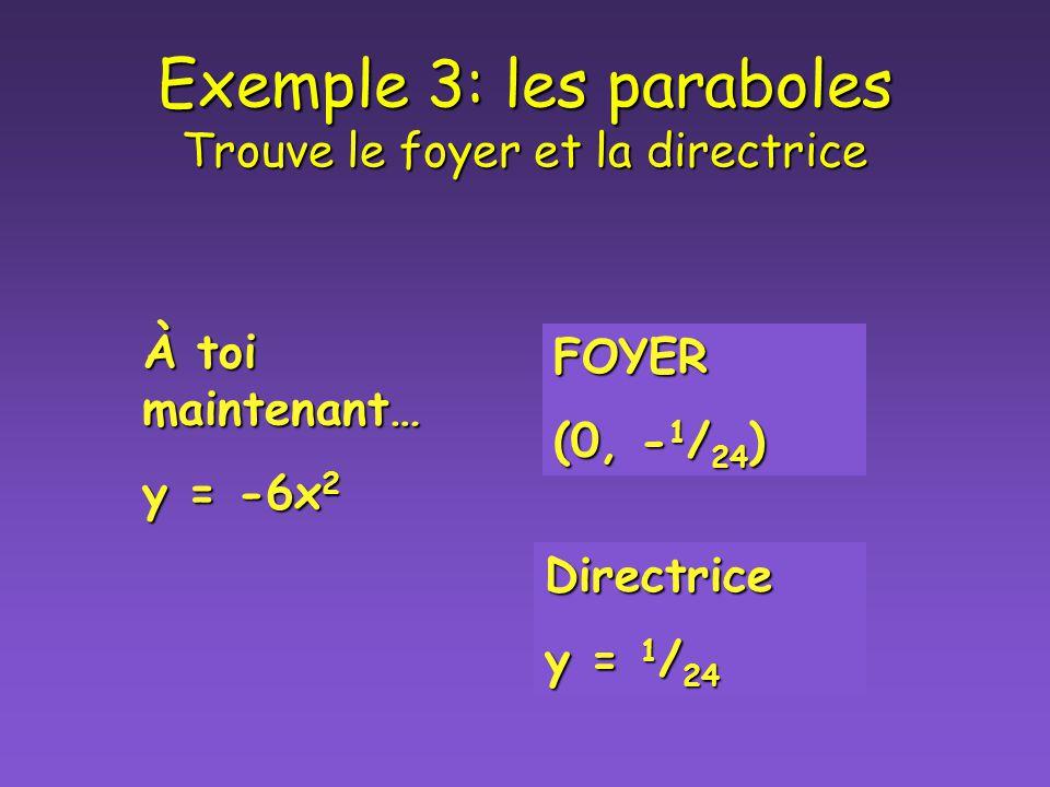 Exemple 3: les paraboles Trouve le foyer et la directrice