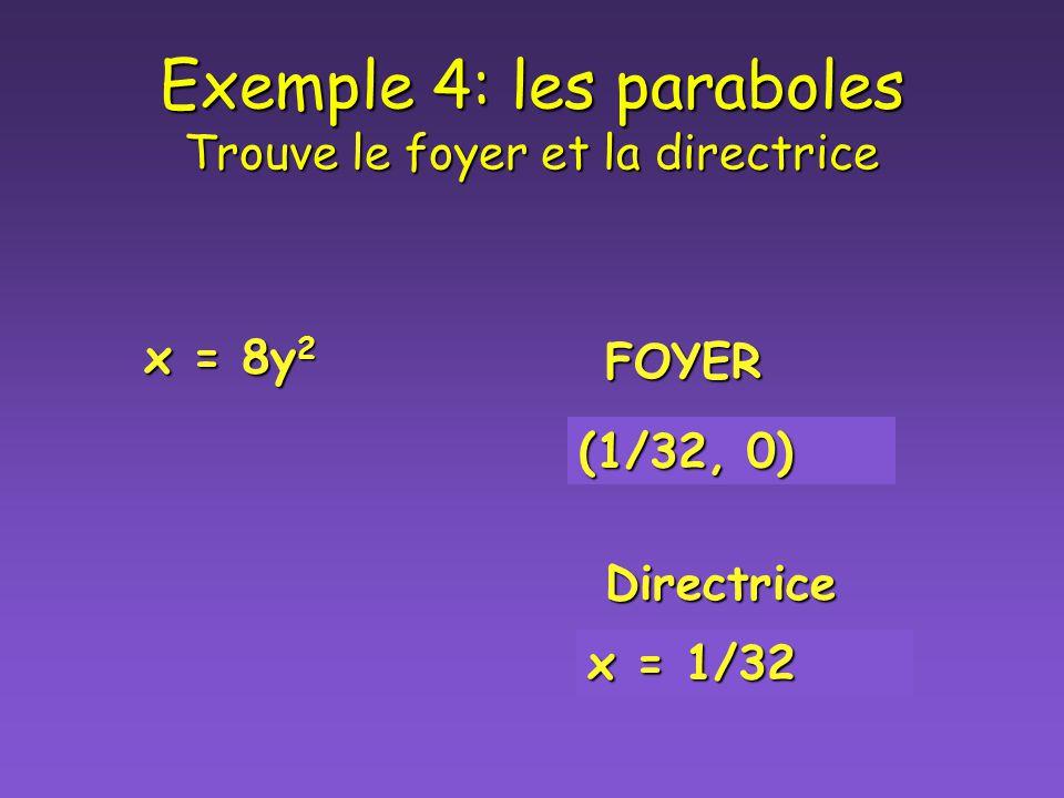 Exemple 4: les paraboles Trouve le foyer et la directrice