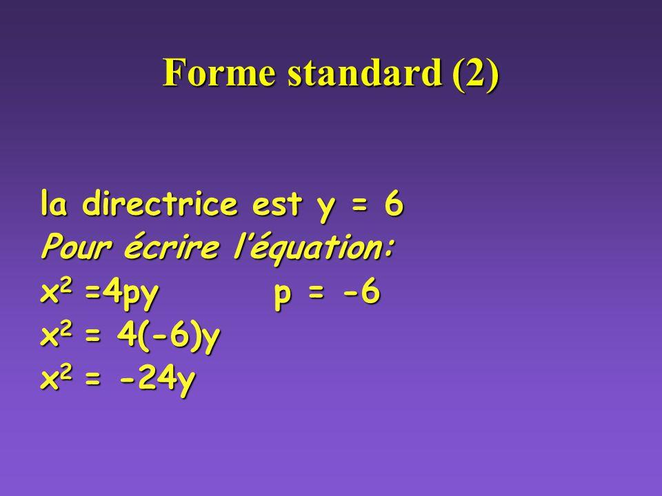 Forme standard (2) la directrice est y = 6 Pour écrire l'équation: