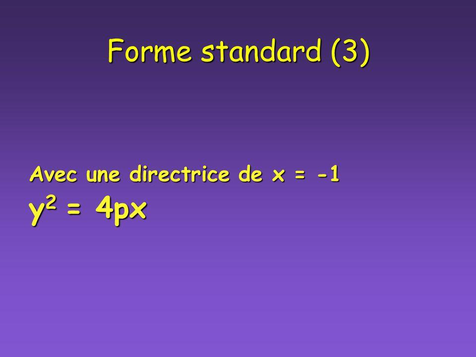 Forme standard (3) Avec une directrice de x = -1 y2 = 4px