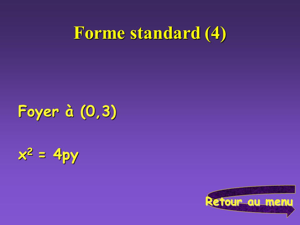 Forme standard (4) Foyer à (0,3) x2 = 4py Retour au menu