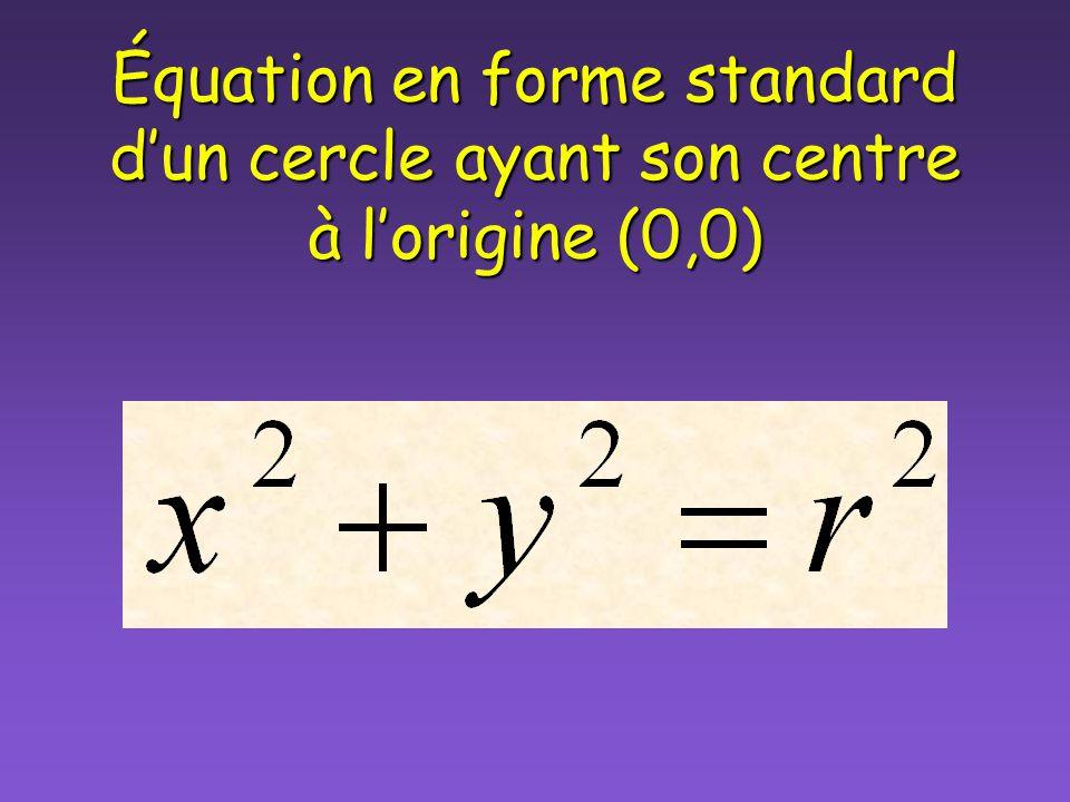 Équation en forme standard d'un cercle ayant son centre à l'origine (0,0)
