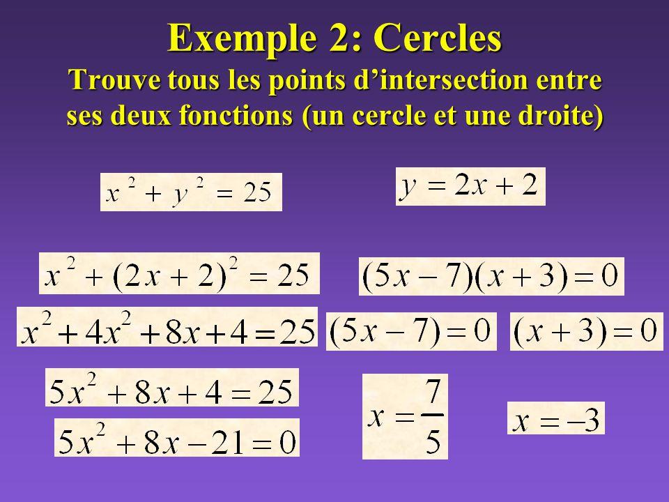 Exemple 2: Cercles Trouve tous les points d'intersection entre ses deux fonctions (un cercle et une droite)