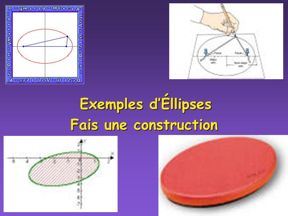 Exemples d'Éllipses Fais une construction
