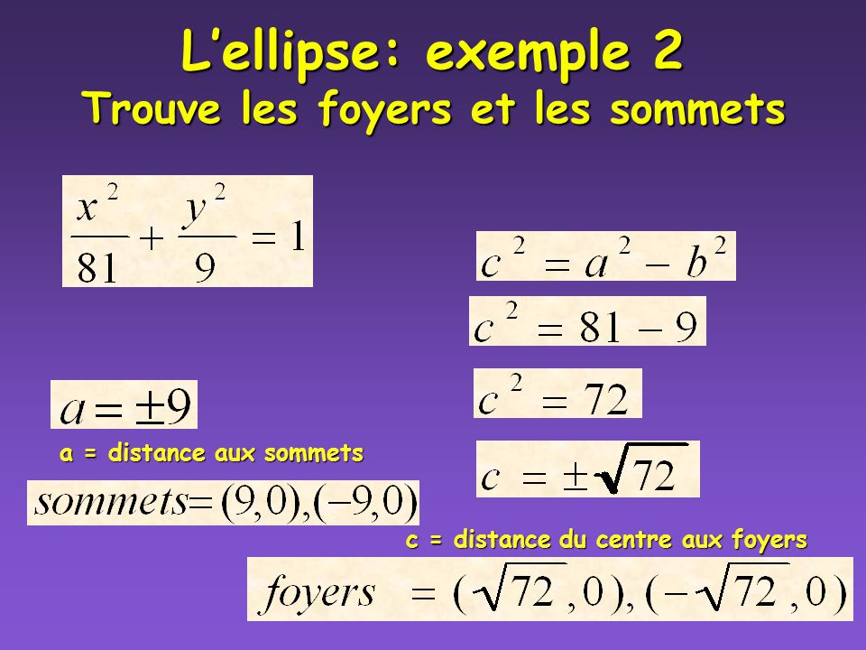 L'ellipse: exemple 2 Trouve les foyers et les sommets