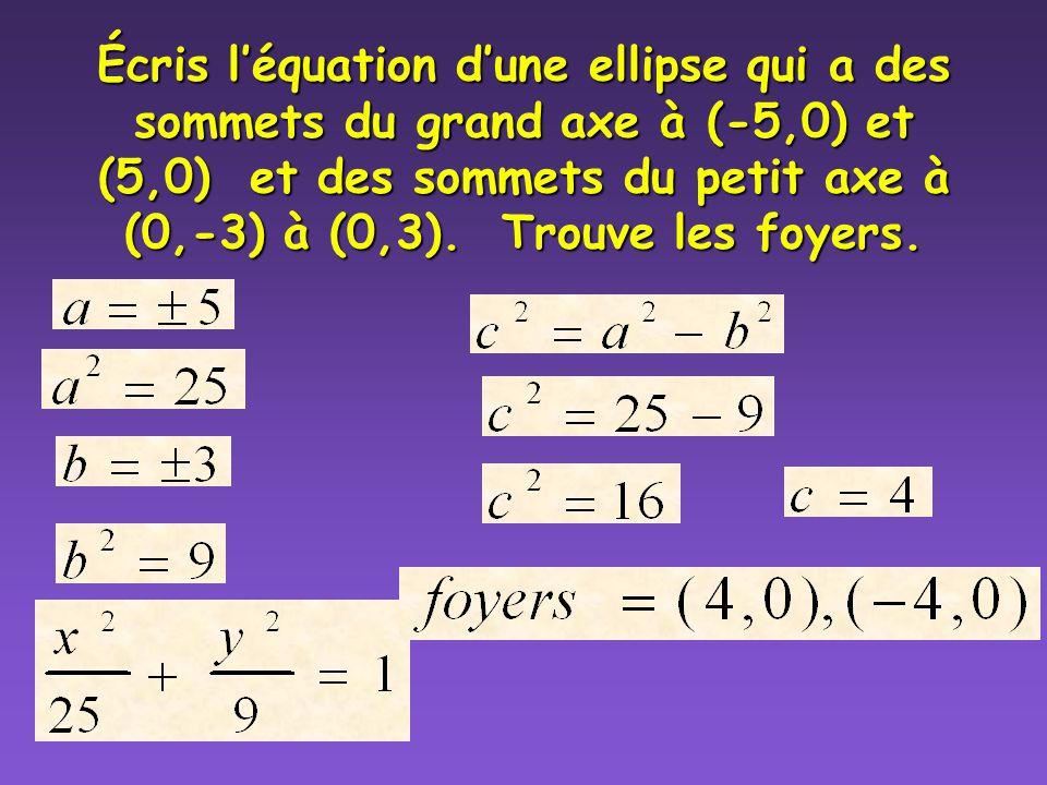 Écris l'équation d'une ellipse qui a des sommets du grand axe à (-5,0) et (5,0) et des sommets du petit axe à (0,-3) à (0,3).