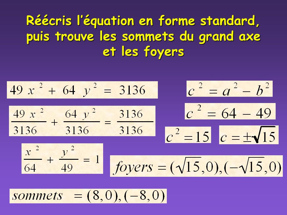 Réécris l'équation en forme standard, puis trouve les sommets du grand axe et les foyers