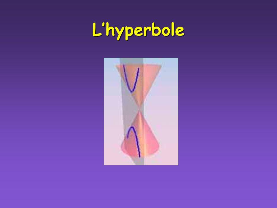 L'hyperbole