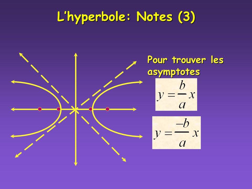 L'hyperbole: Notes (3) Pour trouver les asymptotes