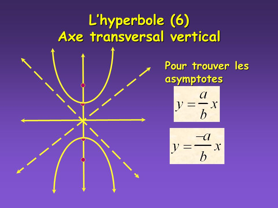 L'hyperbole (6) Axe transversal vertical