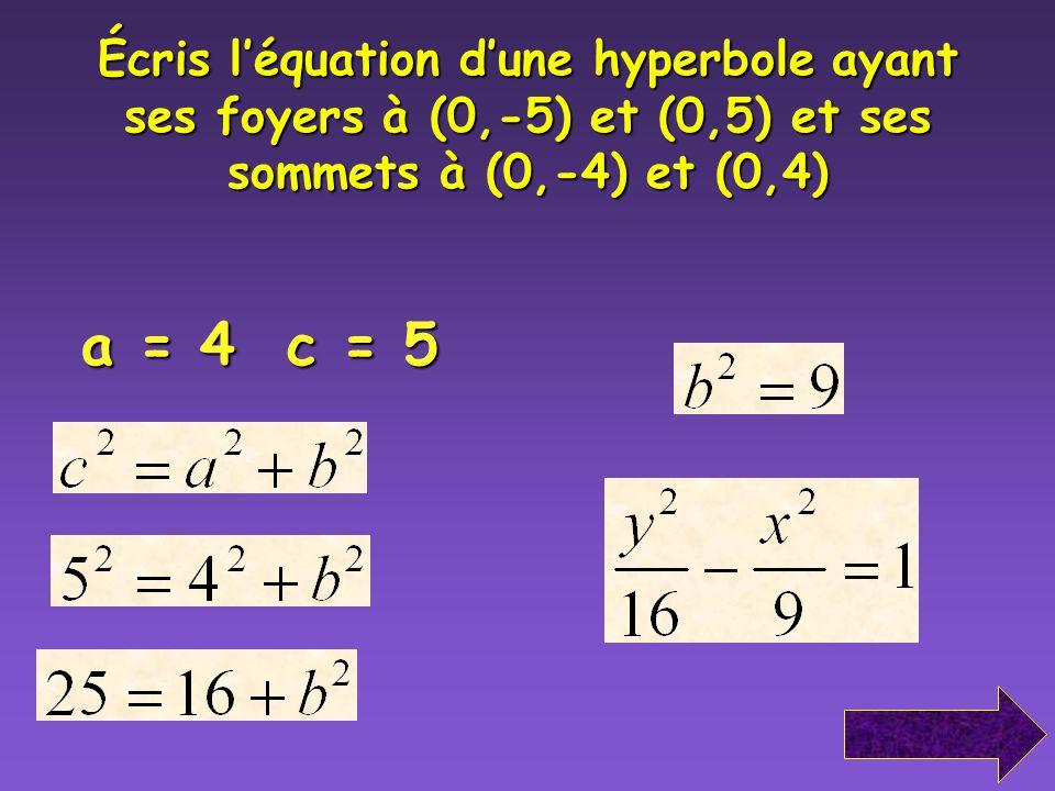 Écris l'équation d'une hyperbole ayant ses foyers à (0,-5) et (0,5) et ses sommets à (0,-4) et (0,4)