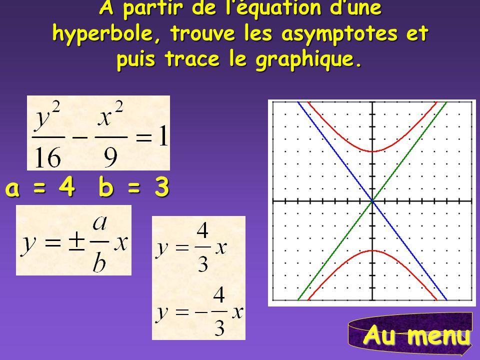 À partir de l'équation d'une hyperbole, trouve les asymptotes et puis trace le graphique.