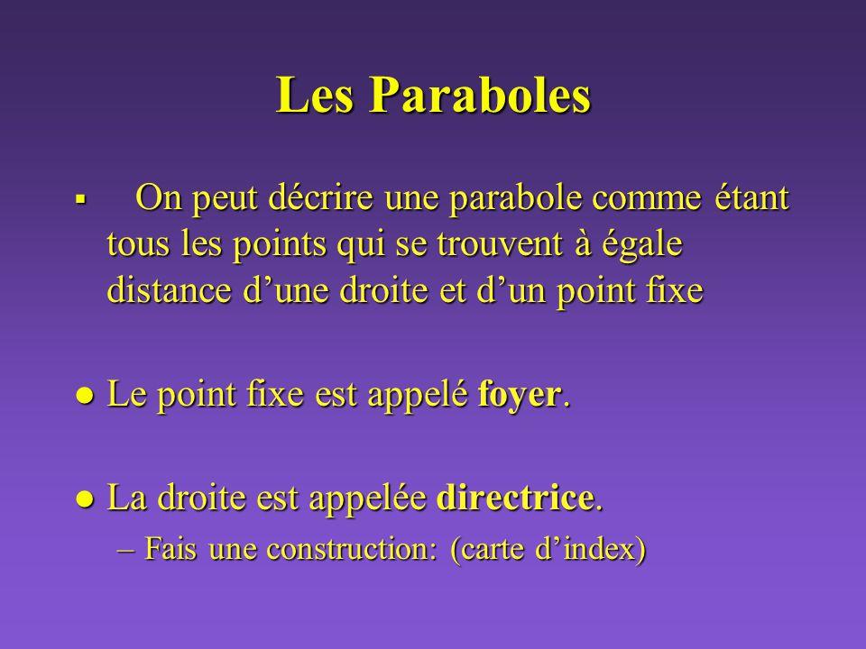 Les Paraboles On peut décrire une parabole comme étant tous les points qui se trouvent à égale distance d'une droite et d'un point fixe.