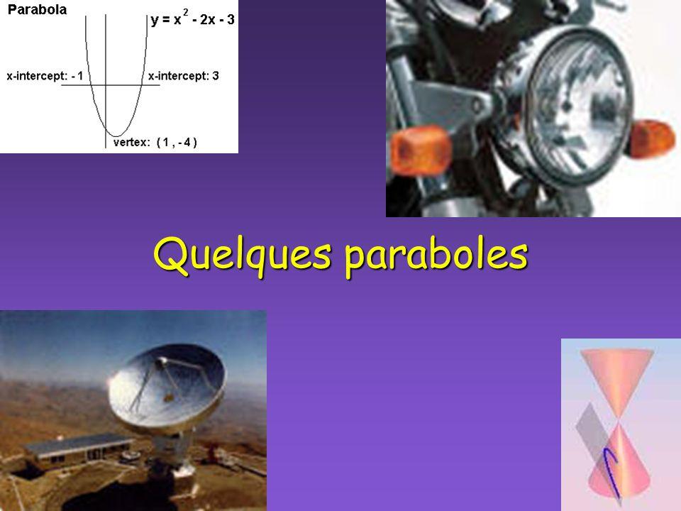 Quelques paraboles