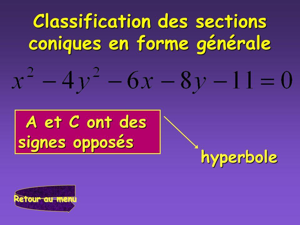 Classification des sections coniques en forme générale