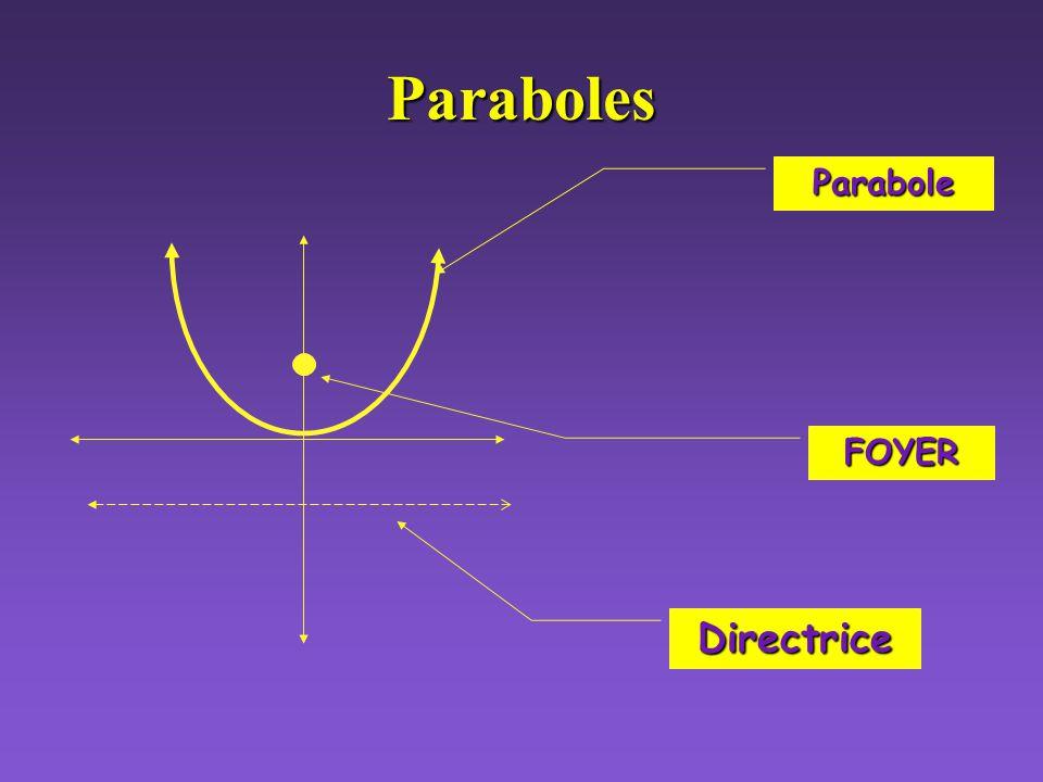 Paraboles Parabole FOYER Directrice