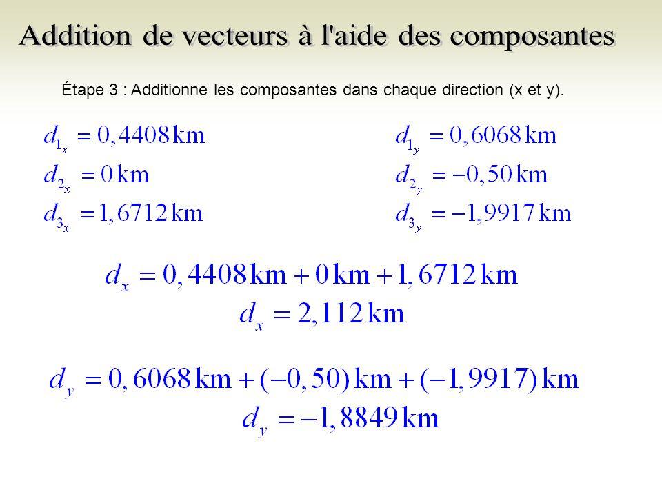 Addition de vecteurs à l aide des composantes