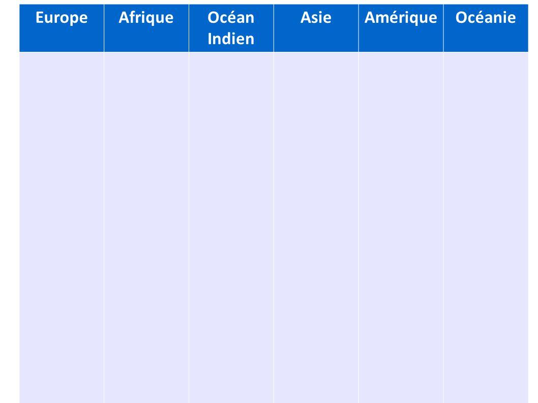 Europe Afrique Océan Indien Asie Amérique Océanie