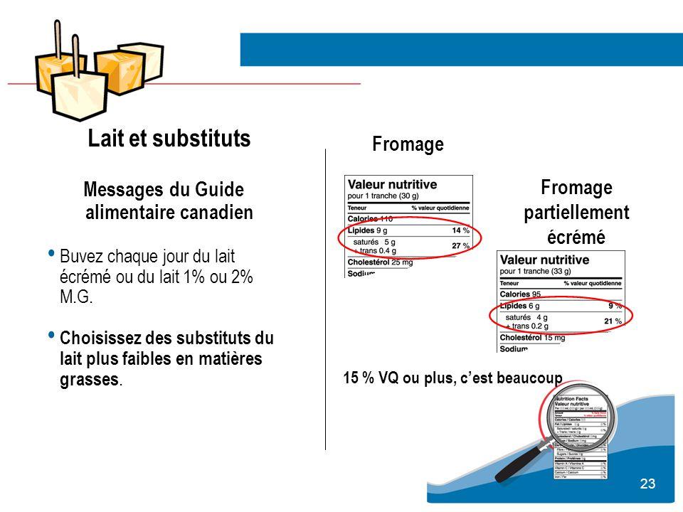 Fromage partiellement écrémé Messages du Guide alimentaire canadien