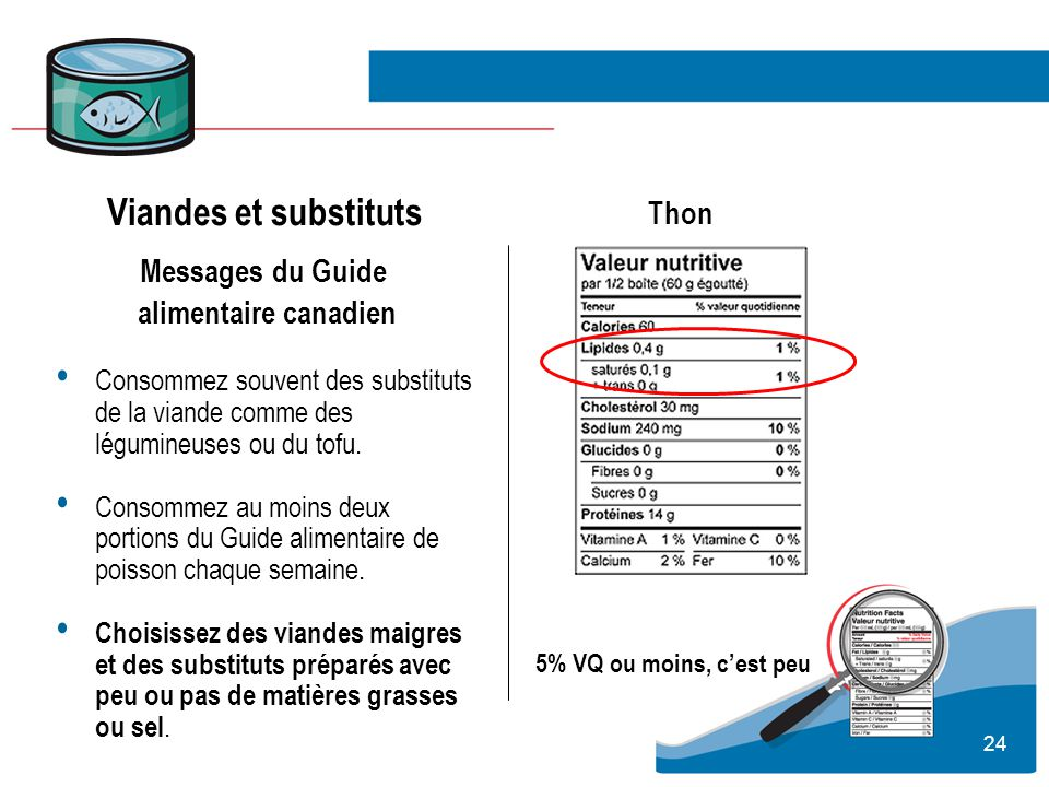 Viandes et substituts Thon Messages du Guide alimentaire canadien