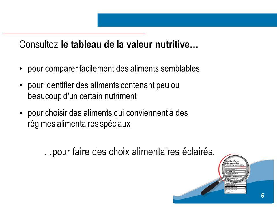 Consultez le tableau de la valeur nutritive…