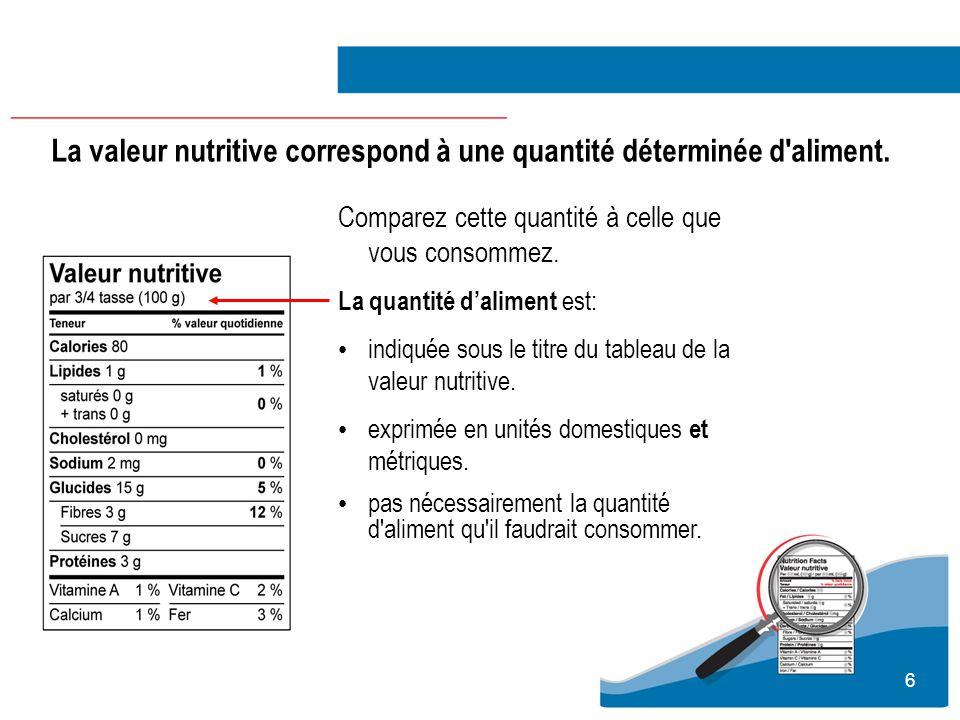 La valeur nutritive correspond à une quantité déterminée d aliment.