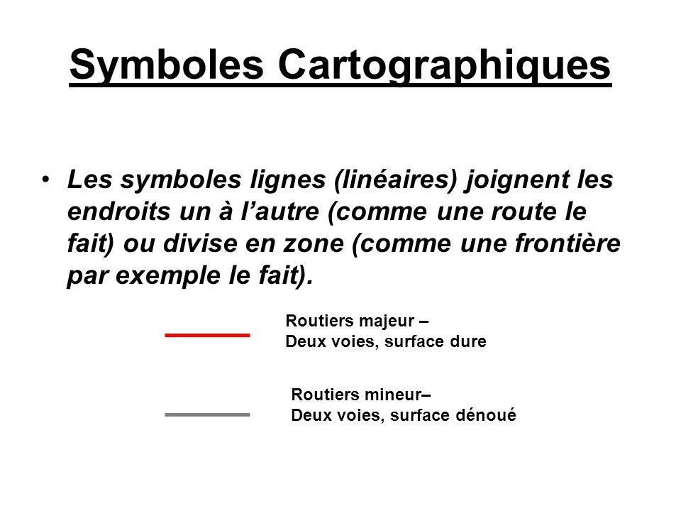 Symboles Cartographiques