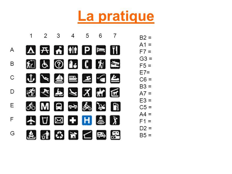 La pratique 1 2 3 4 5 6 7 B2 = A1 = A F7 = G3 = B F5 = E7= C C6 = B3 =