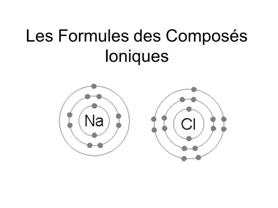Les Formules des Composés Ioniques