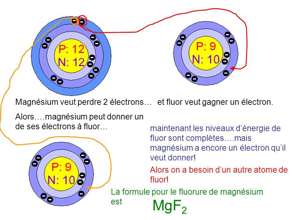 MgF2 Magnésium veut perdre 2 électrons…