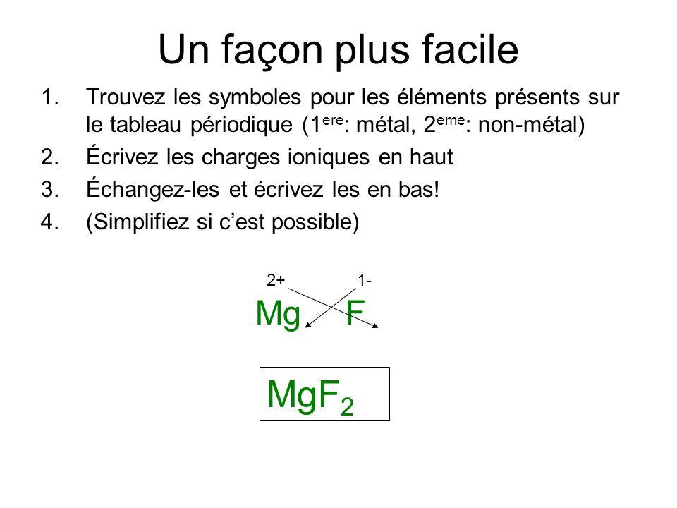 Un façon plus facile MgF2 Mg F