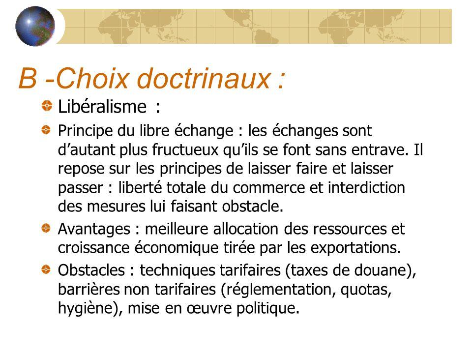B -Choix doctrinaux : Libéralisme :