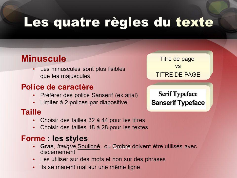 Les quatre règles du texte