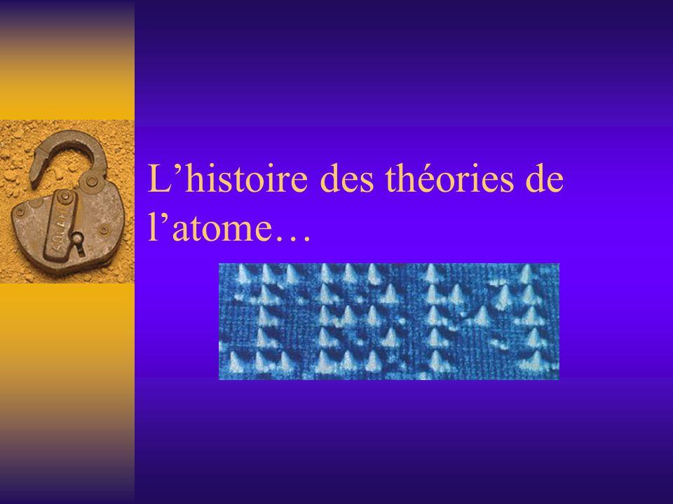 L'histoire des théories de l'atome…