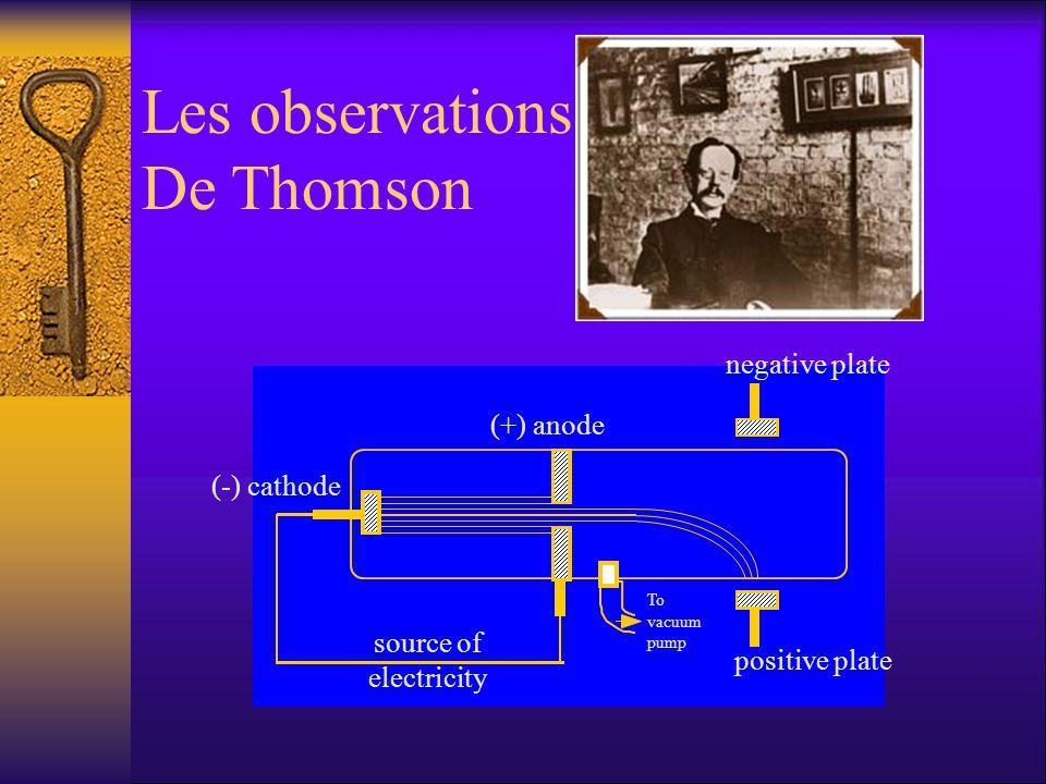 Les observations De Thomson negative plate (+) anode (-) cathode