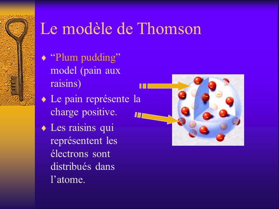 Le modèle de Thomson Plum pudding model (pain aux raisins)