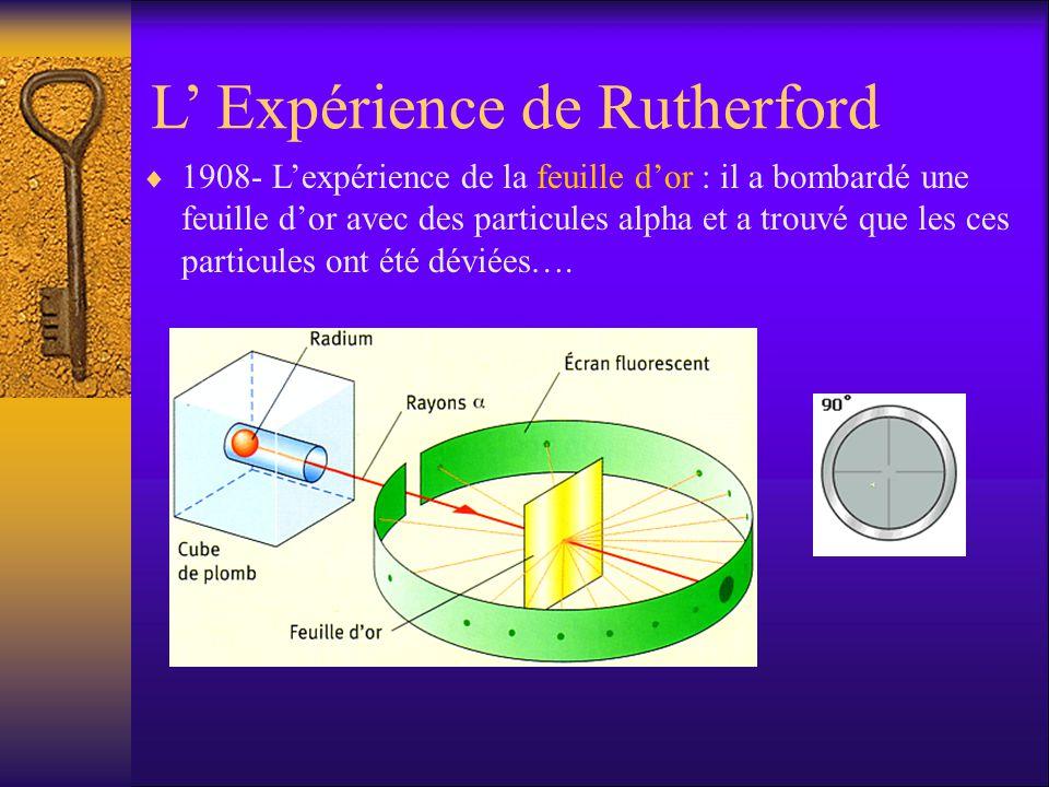 L' Expérience de Rutherford