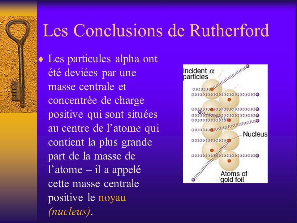 Les Conclusions de Rutherford
