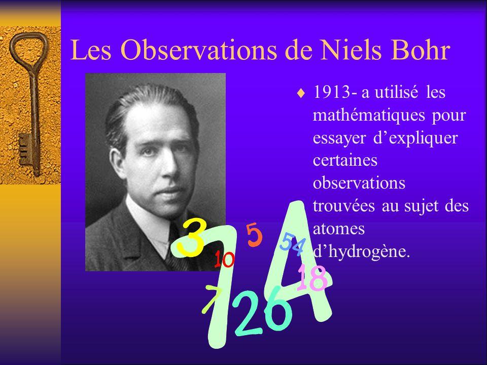 Les Observations de Niels Bohr