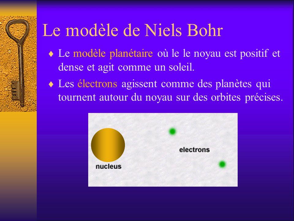 Le modèle de Niels Bohr Le modèle planétaire où le le noyau est positif et dense et agit comme un soleil.