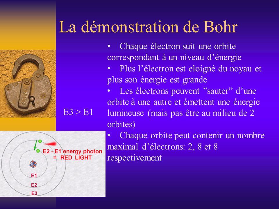 La démonstration de Bohr