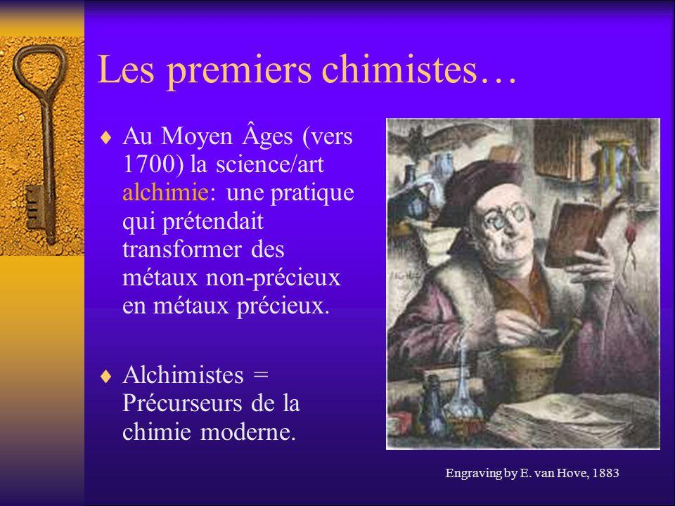 Les premiers chimistes…