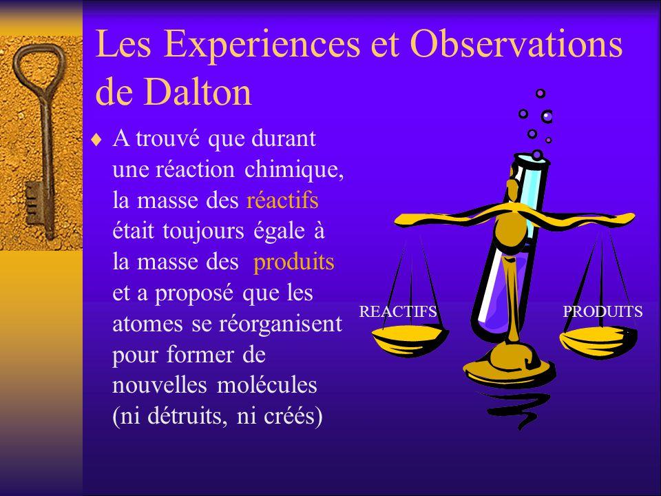Les Experiences et Observations de Dalton